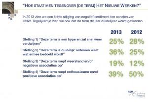 bron: erim.eur.nl
